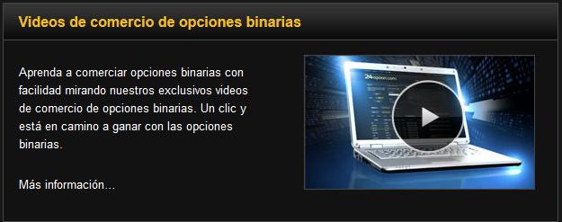 Option binaire graphique en direct